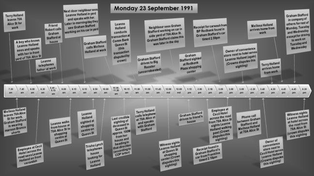 Timeline-JPG